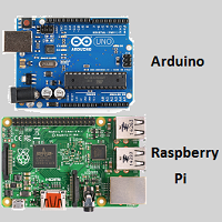 Arduino Uno and Rasberry Pi