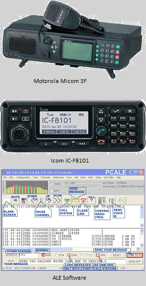 Images of ALE radios and software